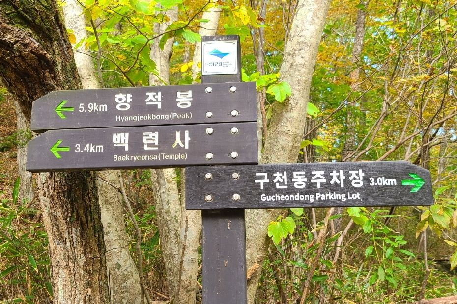 Signposts on a Korean hiking trail