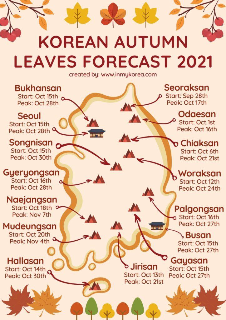 Korean Autumn Leaves Forecast 2021 Fall Foliage