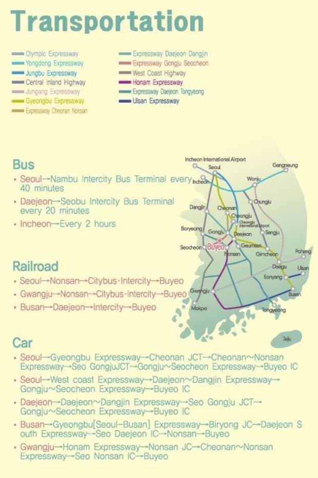 Transportation Guide for Buyeo, Korea
